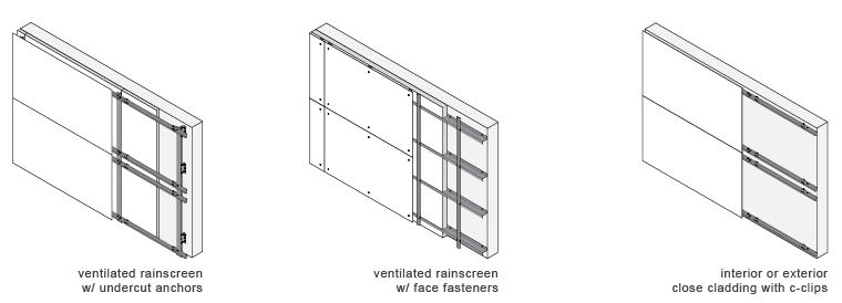 TAKTL has developed sample architectural details for three cladding systems using TAKTL Facade + Wall Panels: rainscreen with undercut anchors, rainscreen with face fasteners, and close cladding with undercut anchors.