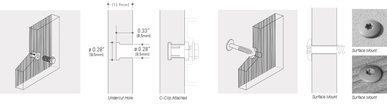 TAKTL panels are compatible with many types of fasteners.